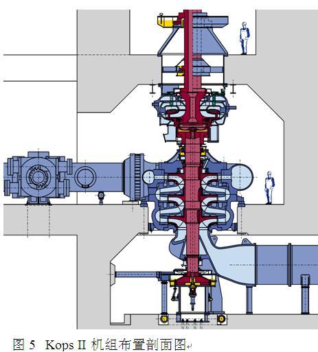 :福伊特西门子抽水蓄能技术的最新发展
