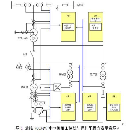 b屏装设发电机和励磁变的所有电量保护和非