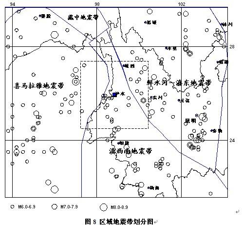 图8 区域地震带划分图-中国地震局地质研究所主任周庆 区域地震活动